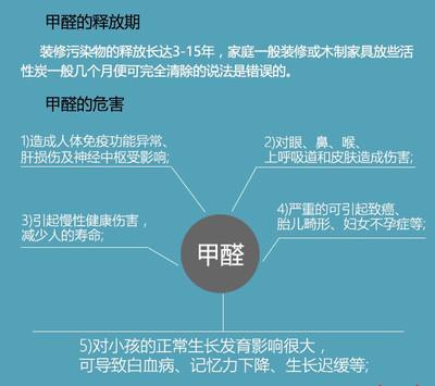 室内甲醛超标受哪些因素的影响